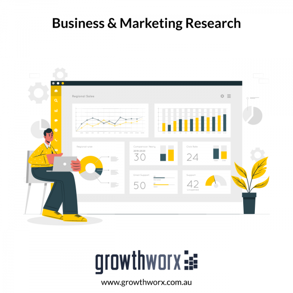 We will develop powerful business, hr, management, and marketing research articles 1