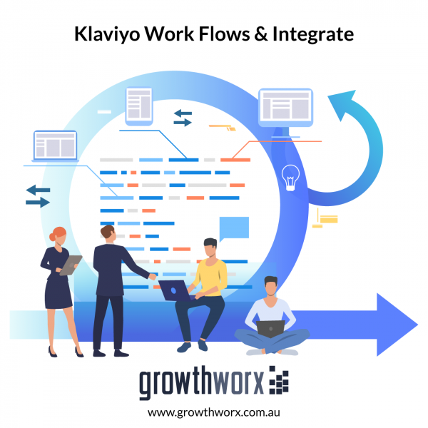 Set up 5 basic Klaviyo work flows and integrate it with your Shopify site 1