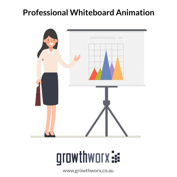 Stunning and super professional whiteboard animation + HD and voice sync for 120 words 1